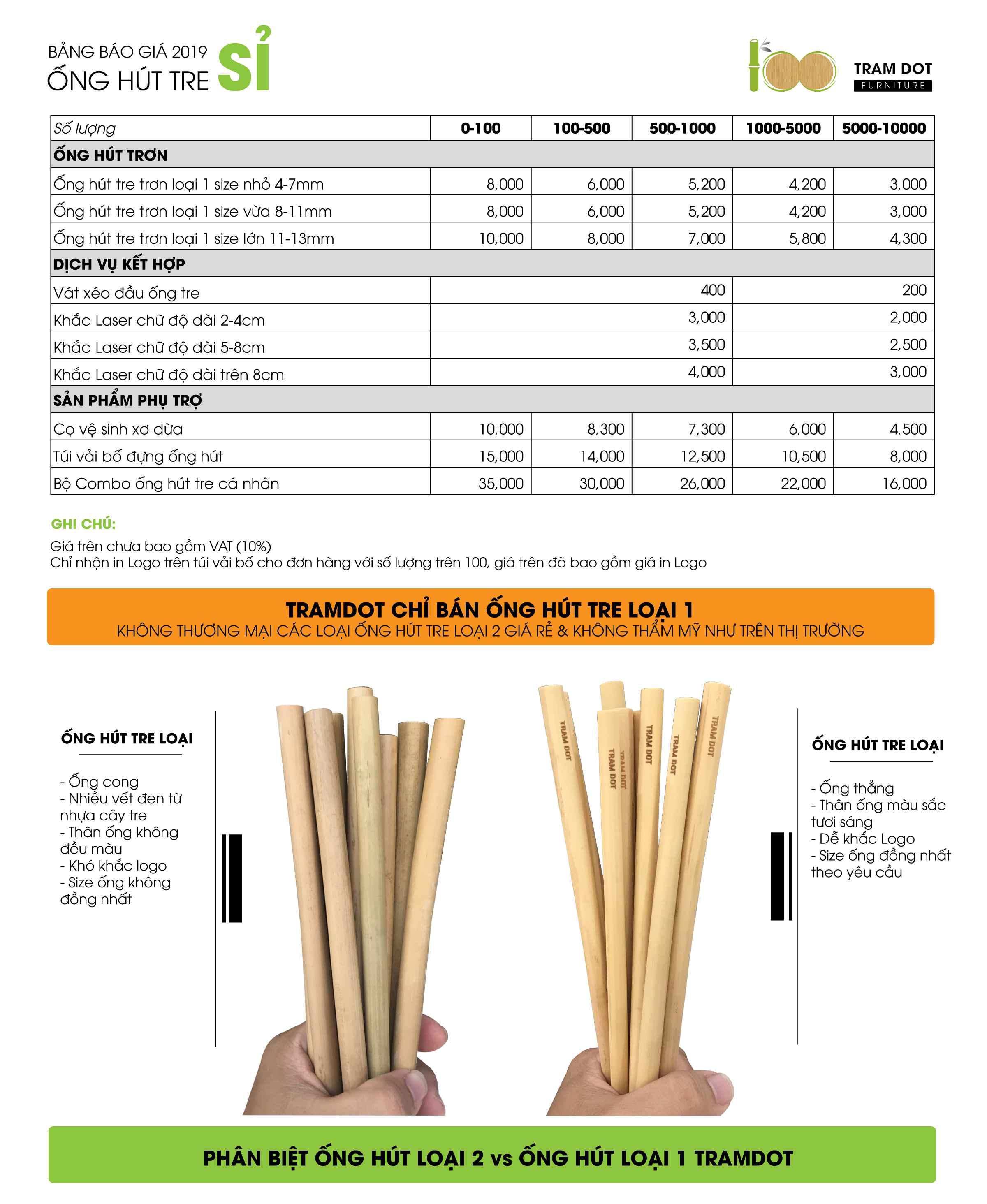 Bảng chào giá sỉ ống hút tre loại 1 TRĂM ĐỐT Furniture 2019